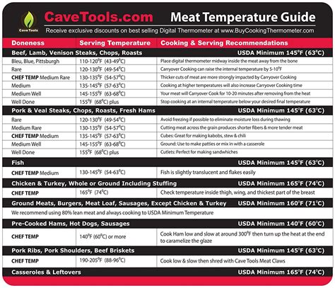 meat temperature magnet best internal temp guide outdoor chart of all food ebay