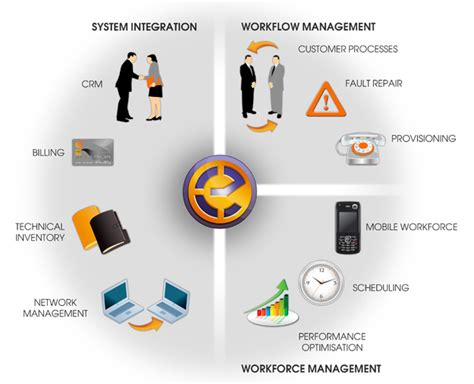 enterprise workflow solutions eventus general information