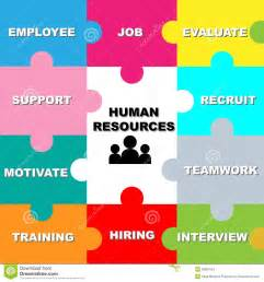 design resources human resources stock images image 36887524
