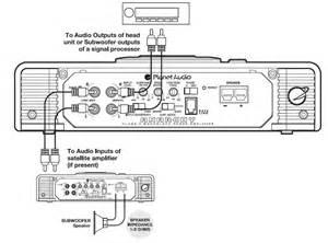 planet audio ac4000 1d anarchy 4000 watts monoblock class d 1 channel 1 ohm stable amplifier