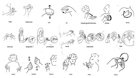 sign language sign language one of the most interesting languages