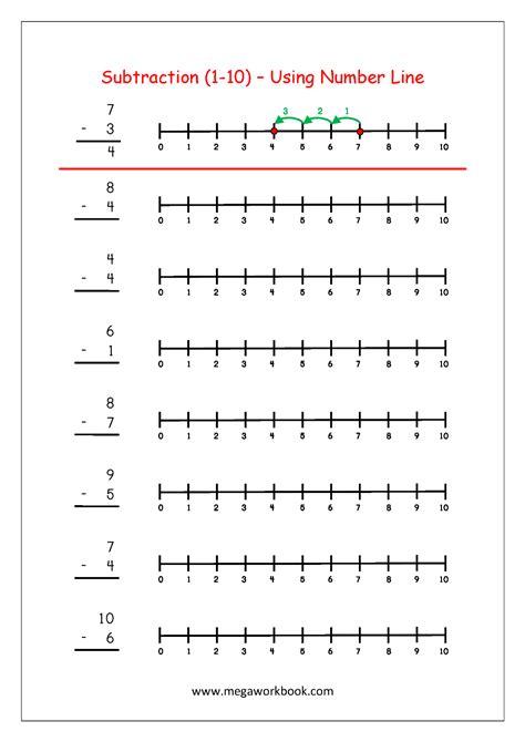 printable number line multiples of 10 subtraction to 10 worksheets free math worksheets