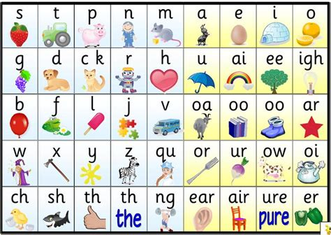 printable phonics games year 1 phonics success willow lane primary school