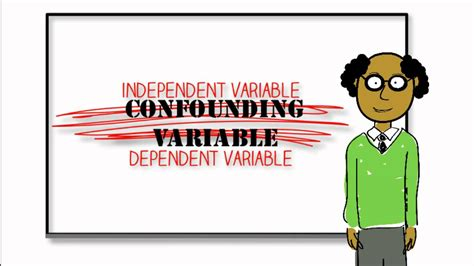 experiment design confounding research methods extraneous and confounding variables