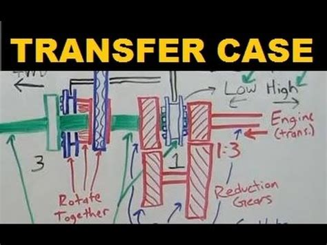 how does the pratt whitney canada pt6 differ from other 4 wheel drive diagram 4x4 diagram elsavadorla