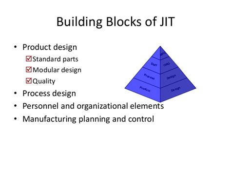 jit layout definition eemba ii pmom unit 3 2 modern pm tools a