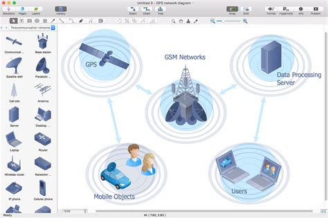 how to draw network diagram in visio create a visio telecommunication network diagram
