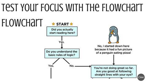 flowchart logic test flowchart logic test create a flowchart