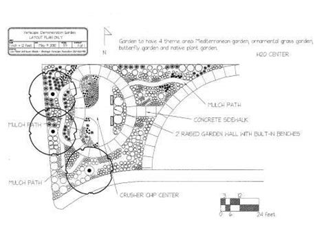 Flower Garden Plans Ideas Inspiration For Your Rock Garden Plan