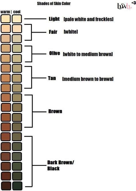 tone on tone color what color is your skin tone holleewoodhair