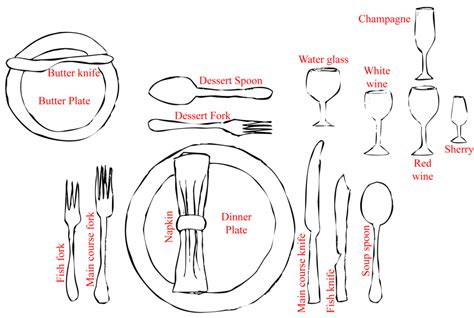 layout of formal banquet formal dinner settings prop agenda