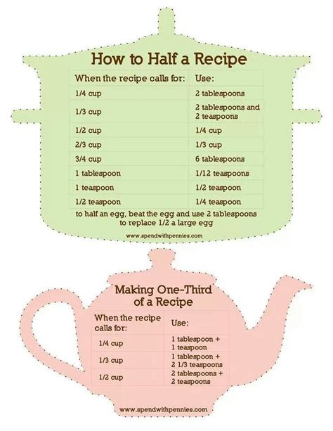 Cooking Measurements In Half 25 Best Ideas About Cooking Measurements On