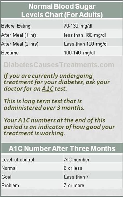 current news diabetes diabetes   treatments