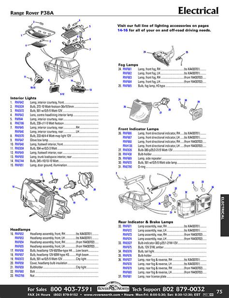 land rover defender interior light wiring diagram k