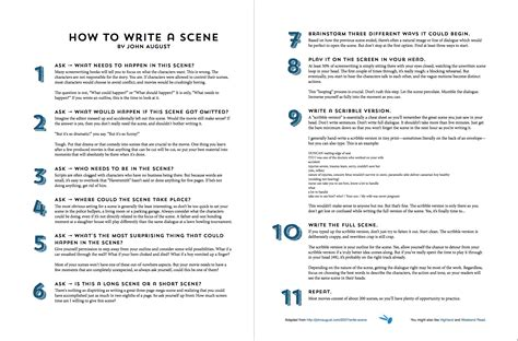 how to write a writing a in two pages