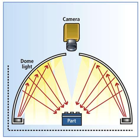machine vision lighting techniques novel illumination vision systems design