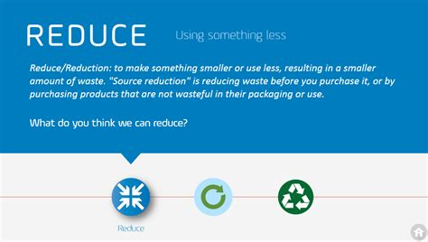 The Three Rs Powerpoint Tabs Minh Phạm Blog Reduce Reuse Recycle Ppt