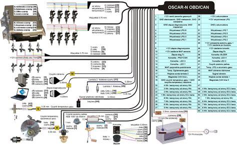 купить продажа газовое оборудование гбо europegas