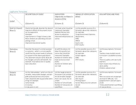 project logframe template 2 the logical framework