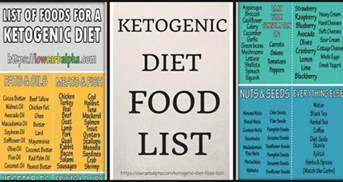 ketogenic diet food list lchf keto foods and drinks to eat