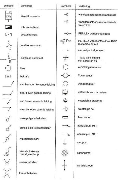 wbdbo betekenis elektrische symbolen dat zijn breezy my blog