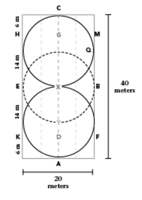 dressage diagrams arena dressage 101 the small arena and 20 meter circles