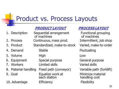 product layout usually has general purpose equipments mba 8452 systems and operations management ppt video