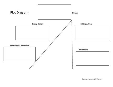 Plot Diagram Worksheet 18 best images of story plot worksheets middle school