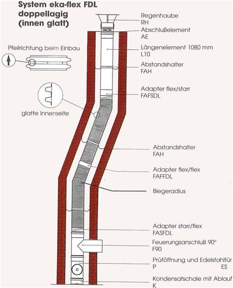 Schornsteinsanierung Mit Edelstahlrohr 1078 by Schornsteinsanierung Mit Edelstahlrohr Schornsteine