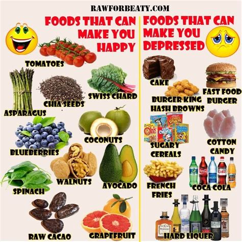 Foods That Make You Hotter by Foods That Will Make You Happy And Foods That Will Make