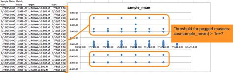 iris tutorials seismic data quality assurance using iris