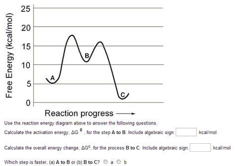 use the reaction energy diagram above to answer chegg