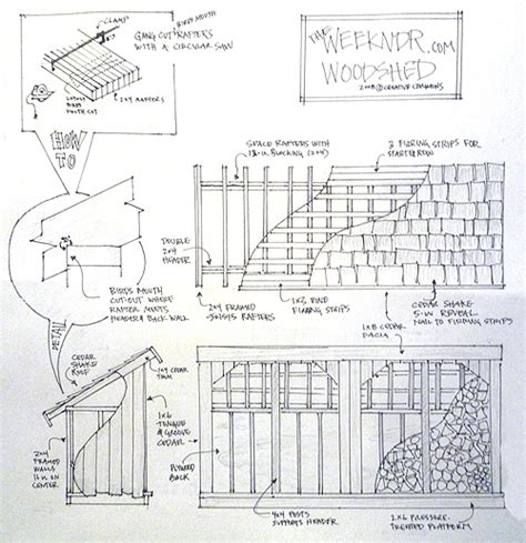 Firewood Shed Plans Free by Weeknd Project Build A Woodshed Welcome To Weekndr