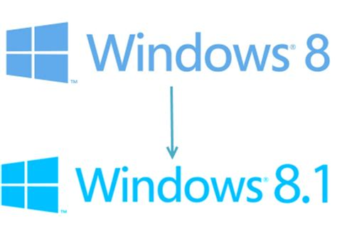 Windows 8 to Windows 8.1 Upgrade Woes   Daves Computer Tips