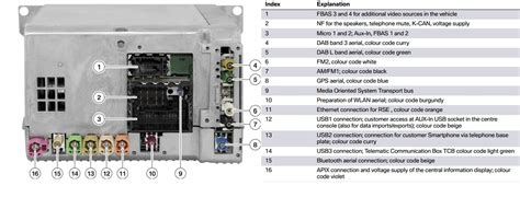 nbt idrive installation guide page 3