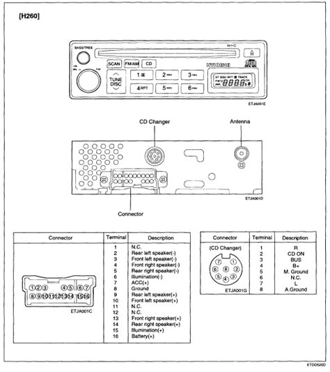 stereo wiring diagram hyundai accent 2000 wiring diagram