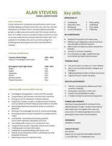 Student resume examples, graduates, format, templates