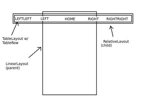 relative layout xml exle android xml center relativelayout w tablelayout inside