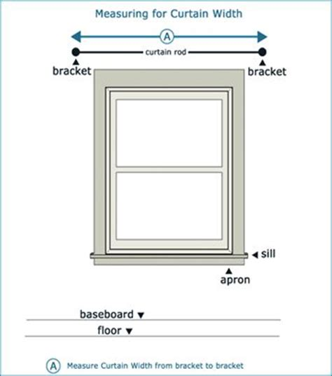 curtain rod placement how to measure curtains good to know ideas for the
