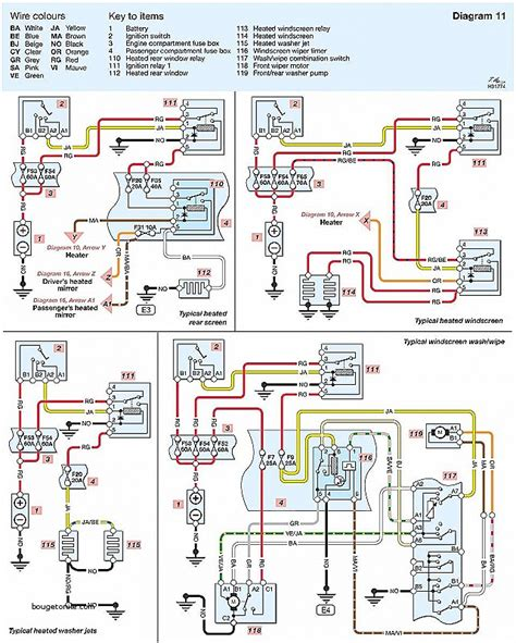renault wiring diagrams renault megane workshop manual