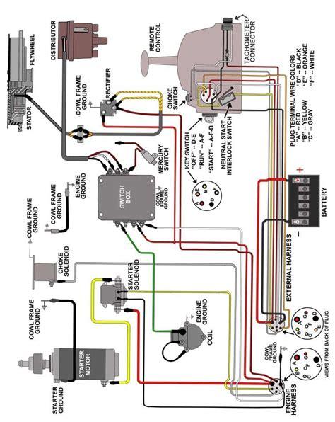 1984 mercury 35 key switch wiring wiring diagram with