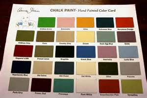 Home design chalkboard paint colors lowes victorian compact rustic