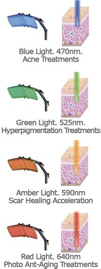 led light therapy for estheticians pure spa direct blog led light therapy for wrinkles fine