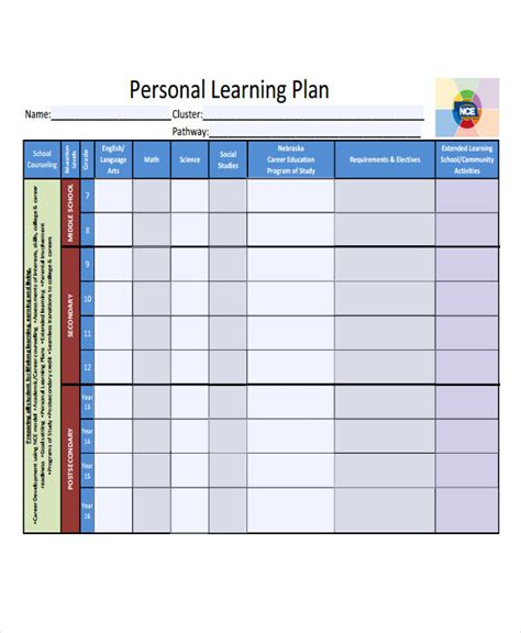 learning plan templates 10 free sles exles format