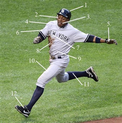 curtis granderson swing new york yankees lover river ave blues