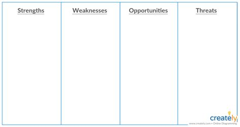 landscape layout printing swot analysis templates to download print or editable online