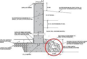 Footing Drain Pipe   Building America Solution Center