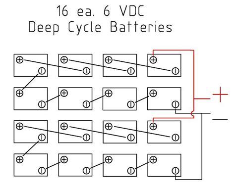 solar batter wiring diagram    batteries solar  grid solar solar power