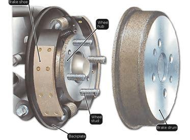Image Result For Car Wheel Hub And Drum Brake