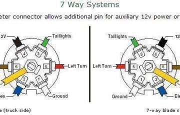 7 prong trailer wiring diagram wiring diagram
